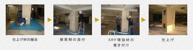 耐震技術SRF工法の流れ